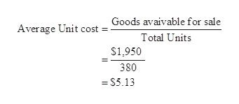 Average Unit cost = Goods avaivable for sale Total Units S1,950 380 =S5.13
