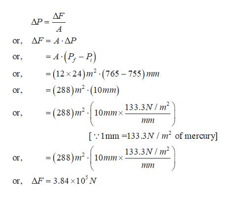 AF AP = or, AF A AP -A (P, - P or - (12х24) m? (765 - 755) mm or -(288) m* -(10тт) or, 133.3N/m2 = ( 288)m210mm or тm 1mm 133.3N / m2 of mercury] 133.3N/m2 %3 (288) m? 10ттx. or тm or, AF 3.84 x103N