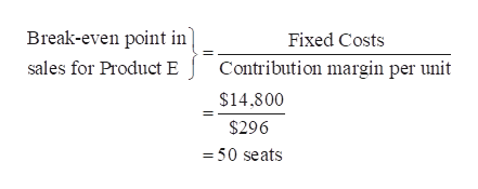 Break-even point in Fixed Costs sales for Product E Contribution margin per unit $14,800 $296 = 50 seats