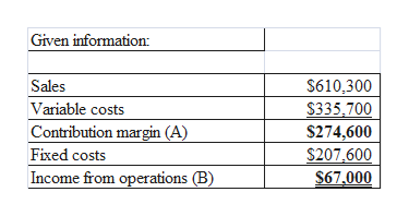 Given information $610,300 Sales Variable costs Contribution margin (A) $335,700 $274,600 $207,600 $67.000 Fixed costs Income from operations (B)