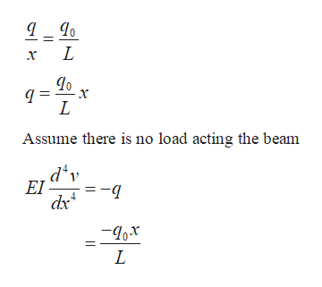L x L Assume there is no load acting the beam d'v EI L