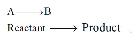 >B A > Product Reactant