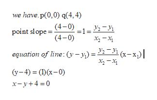 we have.p(0,0) q4,4) (4-0) =1= point slope= (4-0) (x-x)| equation of line: (y-y) = (y-4)(x-0) x-y4 0