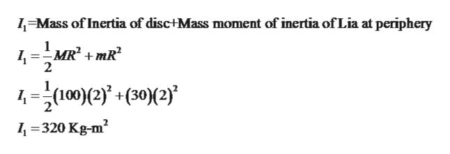 I-Mass of Inertia of disc+Mass moment of inertia ofLia at periphery 1 2 (1002(30)(2) I 320 Kg-m2