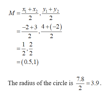 M +x + y2 2 2 -2+3 4+(-2) 2 2 1 2 2 2 =(0.5,1) The radius of the circle is 3.9 2