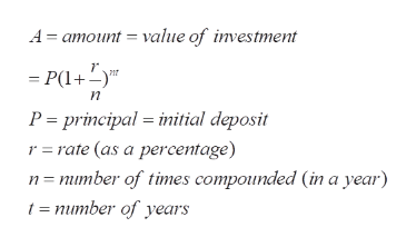 A amount value of investment P(1+y P principal initial deposit r=rate (as a percentage) n = number of times compounded (in a year) t = number of years
