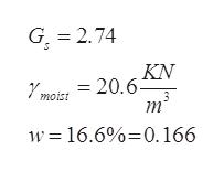 G 2.74 KN 20.6 m moist w 16.6% 0.166