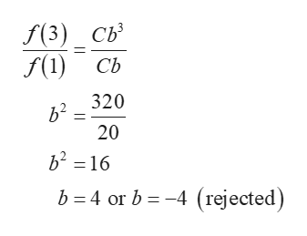 F(3) св S() сь 2 320 20 b2 16 b 4 or b-4 (rejected
