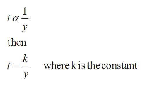 tα. У then k where kis the constant