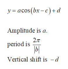 y acos (bx-c+d ох - с Amplitude is a 27T period is Vertical shift is -d