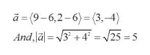 a=(9-6,2-6)= (3.-4) And,a=3 +4 = 25 = 5