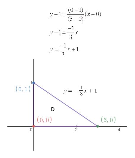 (x-0) (3 0) -1 y-1 x +1 y 3 (0, 1) 1 x + 1 y = (0, 0) (3, 0)
