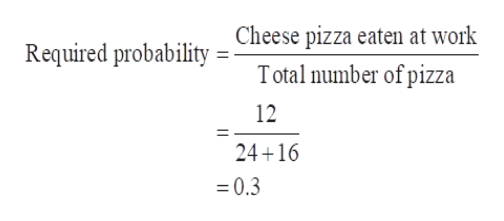 Required probability = Cheese pizza eaten at work Total number of pizza 12 24+16 0.3