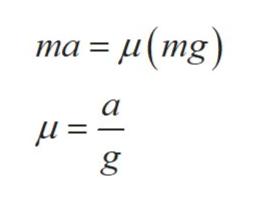 ) та 3D и(mg а и- g