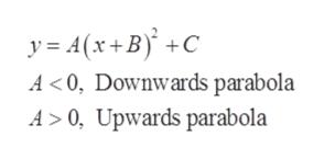 y= A(x+B) +C A<0, Downwards parabola A 0, Upwards parabola