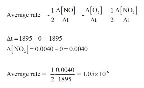.1 Δ/Ν01ΔΟ] 1ΝΟ] Average rate 2 2 At Δt Δt At 1895- 0 1895 A[NO2 0.0040-0=0.0040 1 0.0040 1.05x 10 Average rate 2 1895