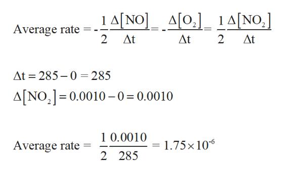 .1 Δ/ΝΟΔΟ]1Ν ] Average rate 2 2 At Δt At At 285-0=285 ANO2 0.0010-0 0.0010 = 1 0.0010 1.75x 10 Average rate 2 285