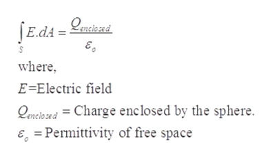 Qenelozed JE.di=ndend where E=Electric field Qencloed = Charge enclosed by the sphere E Permittivity of free space