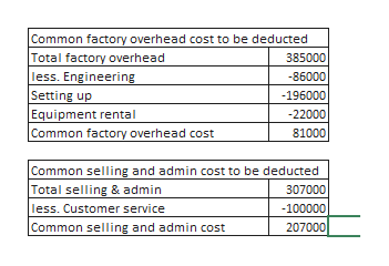 Common factory overhead cost to be deducted Total factory overhead less. Engineering Setting up Equipment rental Common factory overhead cost 385000 -86000 -196000 -22000 81000 Common selling and admin cost to be deducted Total selling & admin less. Customer service Common selling and admin cost 307000 -100000 207000