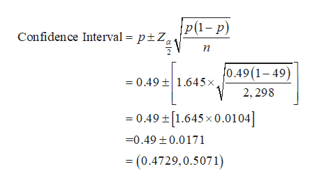 p(1-p) Confidence Interval = p±Z, 0.49 1.645x0.49(1-49) 2, 298 -0.49 +[1.645 x 0.0104] -0.49 t0.0171 (0.4729,0.5071)