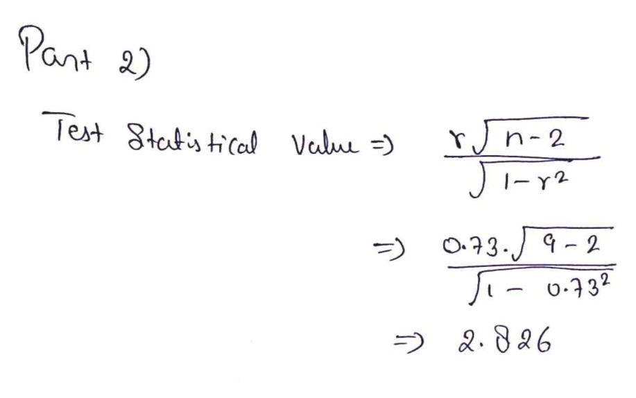 Pant 2) est 8tet HCel Valu ) T n 2 1-Y2 O.73.9-2 J-0-732 2. 826
