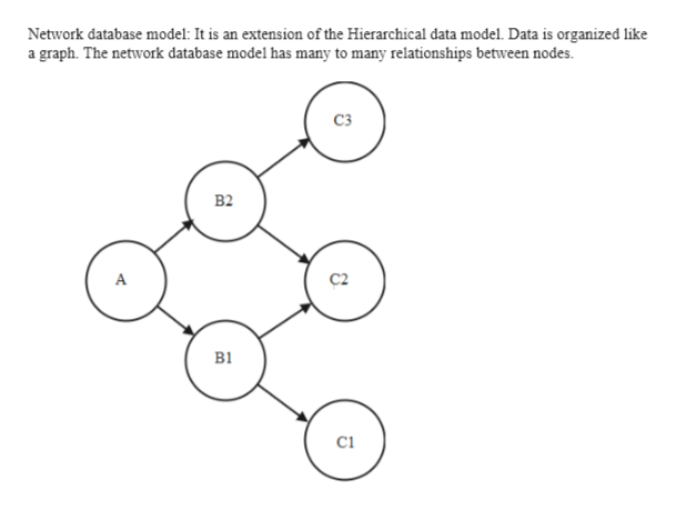 Computer Science homework question answer, step 2, image 1