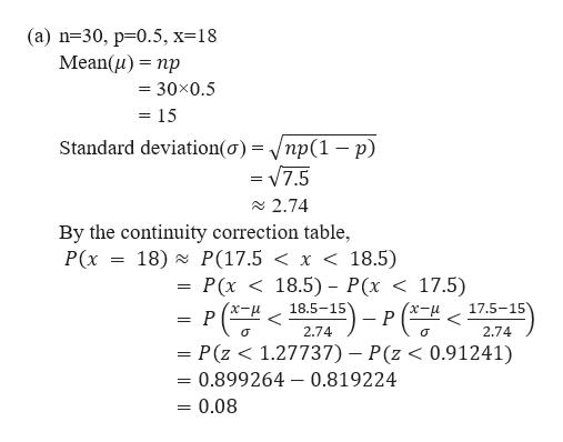 (а) n%330, р30.5, х%318 Mean(u) np 30x0.5 = 15 Standard deviation(o) = /np(1 -p) = V7.5 2.74 By the continuity correction table, Р(x 18) P(17.5 < x < 18.5) Р(х < 18.5) - Р(< < 17.5) 18.5-15 х-и P 17.5-15 - P (- 2.74 2.74 = P(z < 1.27737) - P(z < 0.91241) = 0.899264 0.819224 0.08