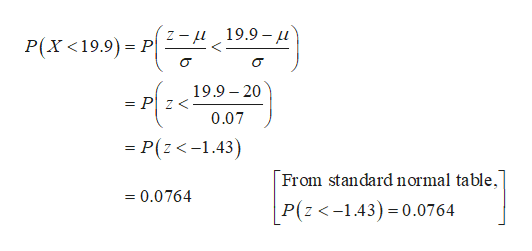 19.9- P(X <19.9) P 19.9 20 = Pz< 0.07 - P(z<-1.43) From standardnormal table, =0.0764 P(z <-1.43) 0.0764