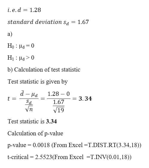 i.e.d 1.28 standard deviation sa = 1.67 a) Ho Hd0 0 Pri IH b) Calculation of test statistic Test statistic is given by d Ha 1.28 0 = 3.34 1.67 Vn V19 Test statistic is 3.34 Calculation of p-value p-value 0.0018 (From Excel -T.DIST.RT(3.34,18)) t-critical = 2.5523 (From Excel =T.INV(0.01,18))
