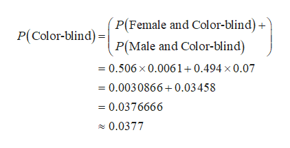 P(Female and Col or-blind)- P(Male and Color-blind) P(Color-blind)= 0.506 x 0.0061+0.494 x 0.07 0.0030866 0.03458 0.0376666 0.0377