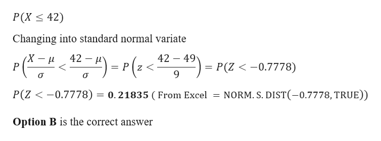 Р(X < 42) Changing into standard normal variate 42 49 42 (X- P(Z 0.7778) Pz< 9 Р P(Z 0.7778) = 0.21835 ( From Excel NORM. S. DIST(-0.7778, TRUE)) Option B is the correct answer