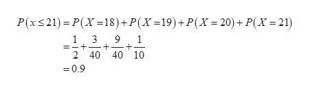 P(x21) P(X 18)+P(X =19)+P(X=20)+ P(X 21) 9 1 1 3 2 40 40 10 =0.9