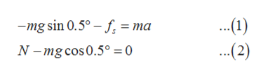 mg sin 0.5°- .1) ma ..(2) N-mg cos 0.5° = 0