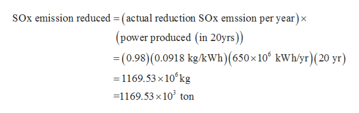 SOx emission reduced (actual reduction SOx emssion per year)x (power produced (in 20yrs)) -(0.98)(0.0918 kg/kWh)(650x 10 kWh/yr)(20 yr) 1169.53 x 10° kg =1169.53 x 103 ton