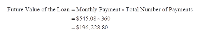 Future Value of the Loan = Monthly Payment x Total Number of Payments =$545.08 x 360 $196, 228.80