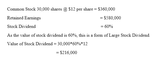 Common Stock 30,000 shares@ $12 per share $360,000 Retained Earnings = $580,000 = 60% Stock Dividend As the value of stock dividend is 60%, this is a form of Large Stock Dividend Value of Stock Dividend = 30,000*60%*12 S216,000