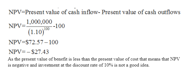 NPV-Present value of cash inflow- Present value of cash outflows NPV=1,000,000 --100 100 (1.10) NPV-$72.57-100 NPV-$27.43 As the present value of benefit is less than the present value of cost that means that NPV is negative and investment at the discount rate of 10% is not a good idea.