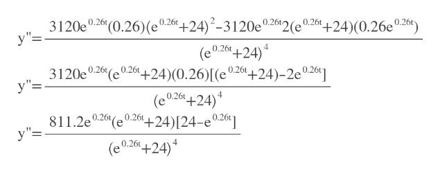 """3120e у""""%3 0.26""""(0.26) (е0.261. """"+24)*-3120e 0.262(e0.26t +24)(0.26e0.2) 4 (e0.2t+24) +24)-2e026] 3120e0.26t0.26t_ у""""- 0.26t +24) (0.26) [(e' 0.261 24)* (e 0.20(e 0.26t 811.2e у""""— +24) [24-e0.26t] 0.26 (e +24)"""