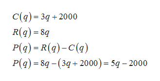 C(q) 3q 2000 R(q)8q P(a) R(g)-C() P(q) 8q-(32000)= 5q -2000