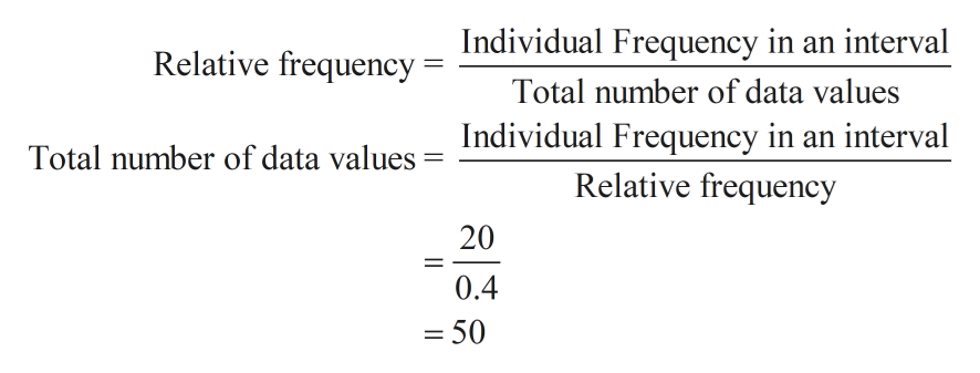 Relative frequency Individual Frequency in an interval Total number of data values Individual Frequency in an interval Relative frequency Total number of data values 20 0.4 - 50 ||