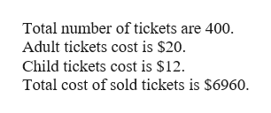 Total number of tickets are 400. Adult tickets cost is $20. Child tickets cost is $12. Total cost of sold tickets is $6960.