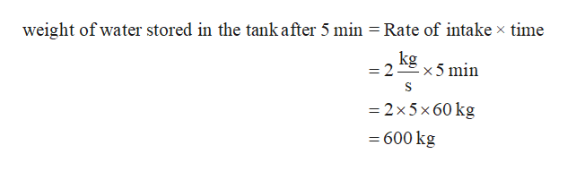 weight of water stored in the tank after 5 min Rate of intake x time kg -x 5 min =2 2x5x60 kg 600 kg