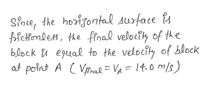 Sce, the hoigontal surface s fictonlen, te final velociky of the block i egual to the velocily of block at point A Vnal = Va = 1t.0 m/s)
