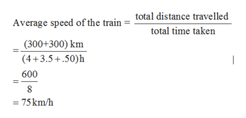 total distance travelled Average speed of the train total time taken (300+300) km (4+3.5 .50)h 600 8 75km/h