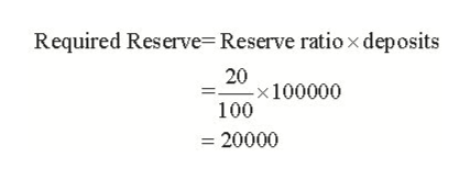 Required Reserve= Reserve ratio x deposits 20 -x 100000 100 - 20000