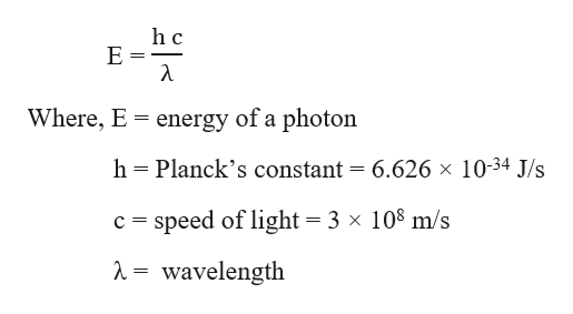 h c E Where, E energy of a photon h Planck's constant = 6.626 x 1034 J/s c speed of light = 3 x 108 m/s A = wavelength