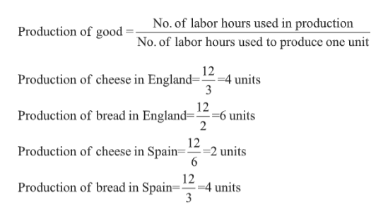 No. of labor hours used in production Production of good No. of labor hours used to produce one unit 12 =4 units Production of cheese in England- 12 --6 units 2 Production of bread in England- 12 Production of cheese in Spain=-2 units 6 12 Production of bread in Spain==4 units 3
