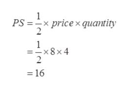 PS x pricex quantity 1 -x 8x4 2 = 16