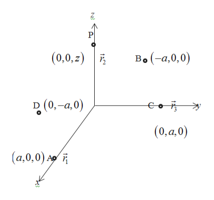 P Bo (-а,0,0) (0,0,z) B(0,-a,0) -Goi (0,а,0) (a,0,0) t