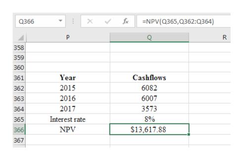 foix NPV(Q365,Q362:Q364) Q366 P R. 358 359 360 Year Cashflows 361 2015 6082 362 6007 2016 363 2017 3573 364 Interest rate 8% 365 366 $13,617.88 NPV 367